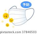 꽃가루 알레르기, 예방, 건초열 37846503
