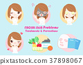 woman with facial skin problem 37898067