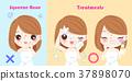 痘痘 女性 问题 37898070