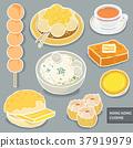 Hong Kong dessert 37919979