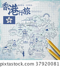 Hong Kong travel map 37920081