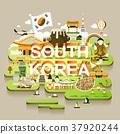 South Korea travel map 37920244