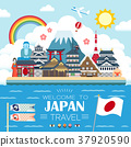 lovely Japan travel poster 37920590