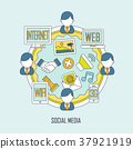 social media in thin line style 37921919