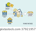 different payment methods in flat thin line style 37921957
