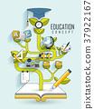 education concept with graduation cap 37922167