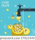 cash flow 37922440