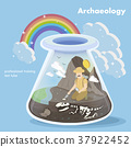 archaeology concept 37922452