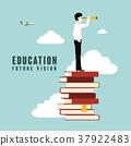 education future vision 37922483