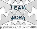 การทำงานเป็นทีม 37965806