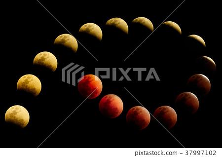 Super blue blood moon, Evolution of Lunar eclipse  37997102