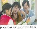 여자 회 여행 계획 38001447