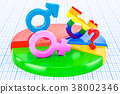 Gender identity pie chart concept, 3D rendering 38002346