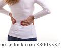 返回 后背 背痛 38005532