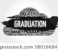 GRADUATION word cloud collage 38016684