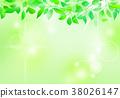 新綠色光束背景 38026147