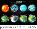 Vector cartoon planet evolution game design set 38054727