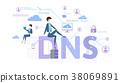 dns concept system 38069891