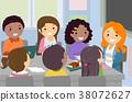 Stickman Teens Student Council Meeting 38072627