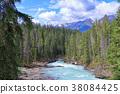 캐나다 풍경 38084425