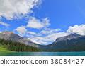 캐나다 에메랄드 호수 38084427