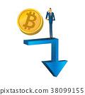 比特幣 概念 概念的 38099155