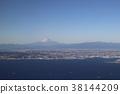 japan, all nippon airways, 787 38144209