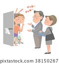 มีปัญหาในสภาพแวดล้อมที่บ้าน เยี่ยมชมสวัสดิการ 38150267