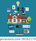 Smart Home and Internet of Things 38162179