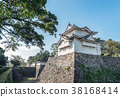 Nagoya Castle Tonan corner 38168414
