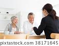 การให้คำปรึกษาการประกันภัยทรัพย์สินทางปัญญาอาวุโส 38171645