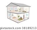2 층 주택의 조감도 38189213