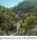 Mountain river 38189904