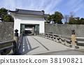 Nijo Castle Honmaru Temple gate 38190821