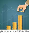 利潤 成長 信息 38204850