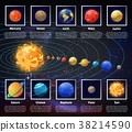 Cosmic and Solar system, universe infographic 38214590