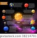 太阳能 太阳系 系统 38214701