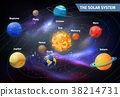 Planets on orbits around sun. Solar system 38214731