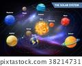 Planets on orbits around sun. Solar system 38214731