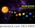 Planets position in space near Sun 38214869