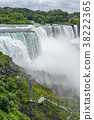 Niagara Falls State Park 38222365