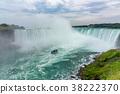Niagara Falls State Park 38222370