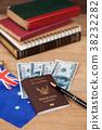 Education in Australia concept,passport  38232282
