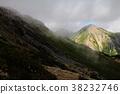 北阿尔卑斯 高山的 黑部峡谷 38232746