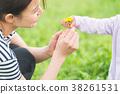 ภาพของผู้ปกครองและเด็ก 38261531