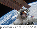 International Space Station and astronaut. 38262234
