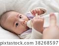 baby bottle, feeding bottle, nursing bottle 38268597