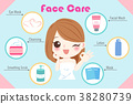 woman with skin care concept 38280739