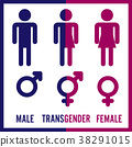 Transgender Male. Set Of Symbols 38291015