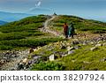 북 알프스, 키타알프스, 등산 38297924